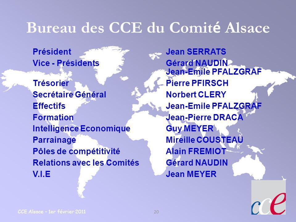 Bureau des CCE du Comité Alsace