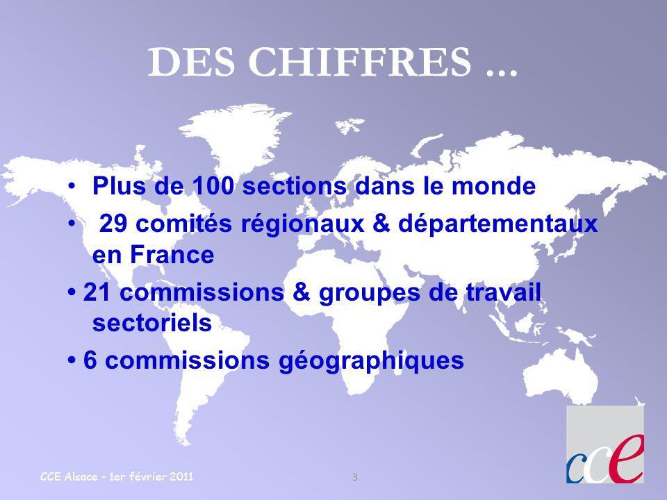DES CHIFFRES ... Plus de 100 sections dans le monde