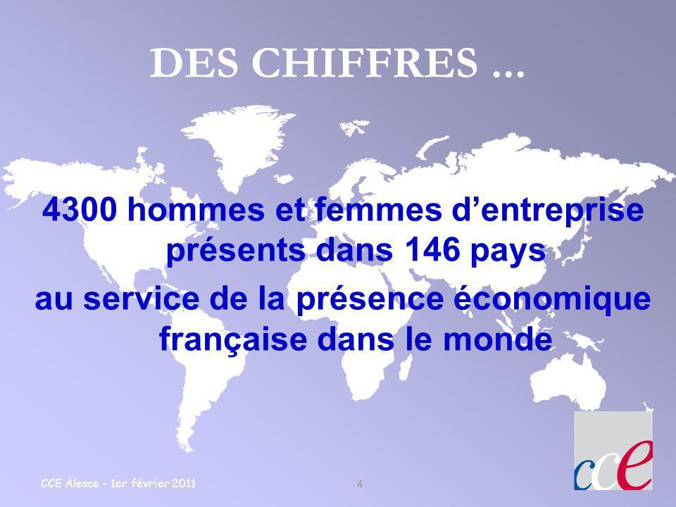 DES CHIFFRES ... 4300 hommes et femmes d'entreprise présents dans 146 pays. au service de la présence économique française dans le monde.