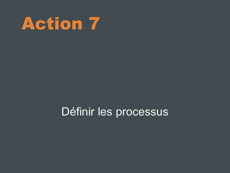 10/10/11 Action 7 Définir les processus