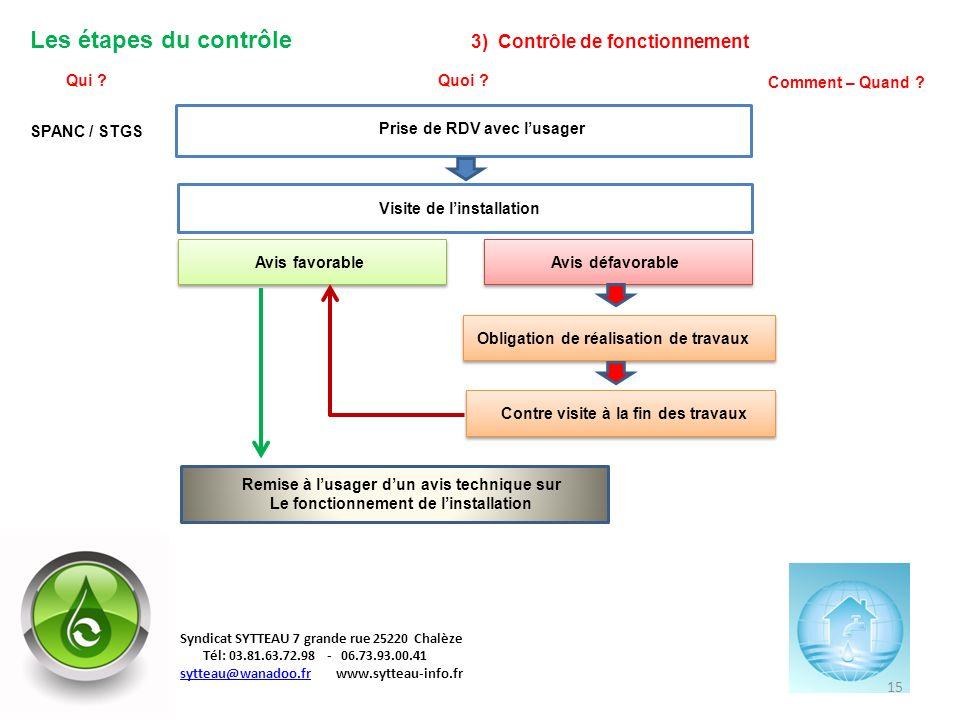 Les étapes du contrôle 3) Contrôle de fonctionnement