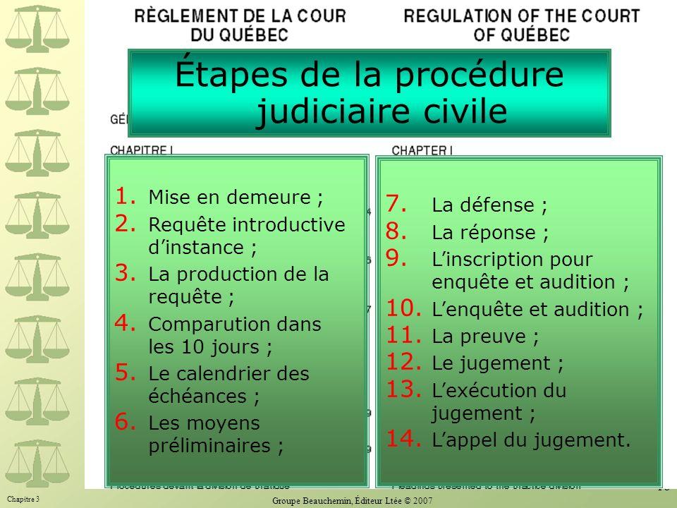 Étapes de la procédure judiciaire civile