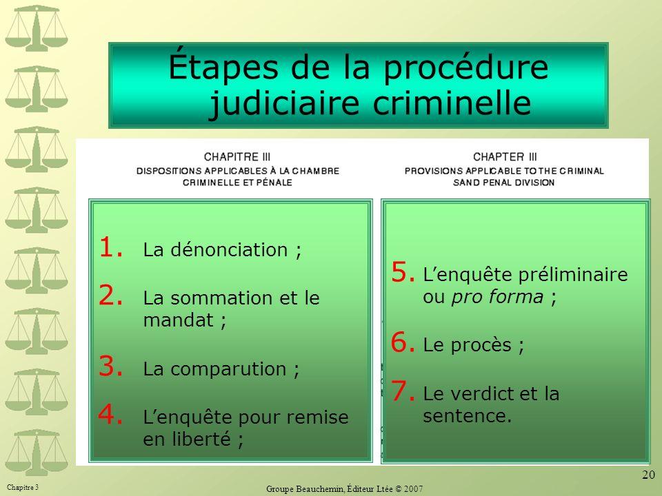 Étapes de la procédure judiciaire criminelle