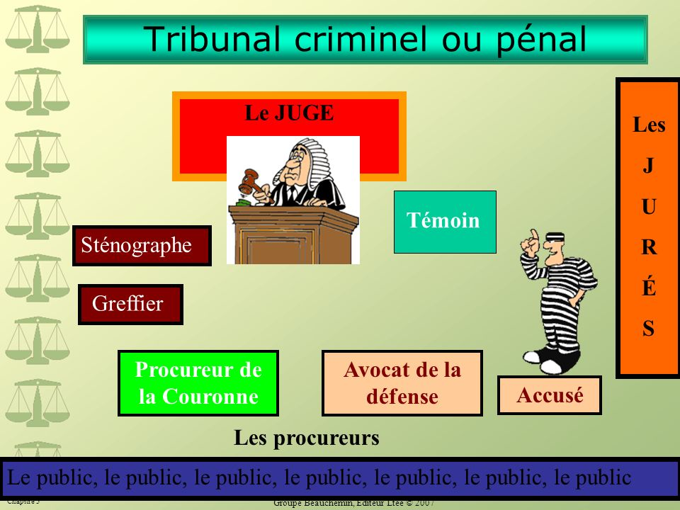 Tribunal criminel ou pénal