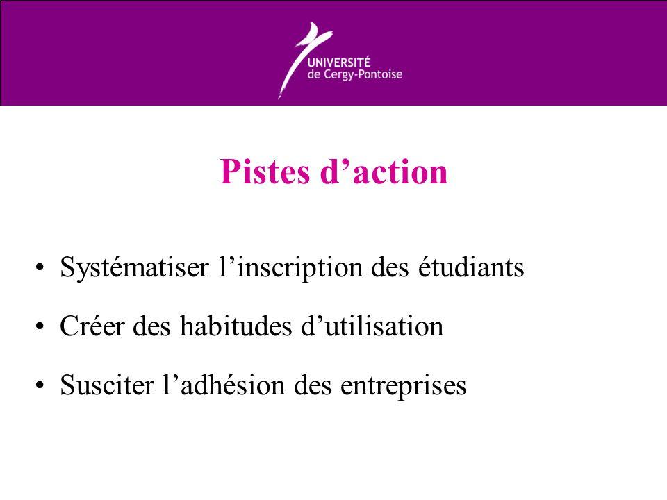 Pistes d'action Systématiser l'inscription des étudiants