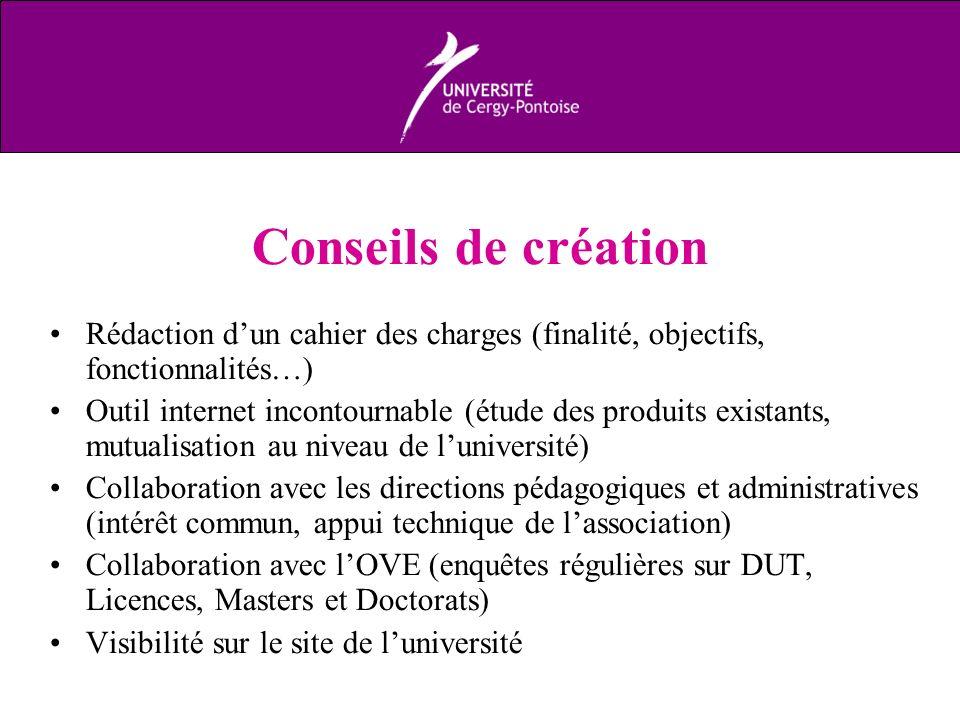 Conseils de création Rédaction d'un cahier des charges (finalité, objectifs, fonctionnalités…)