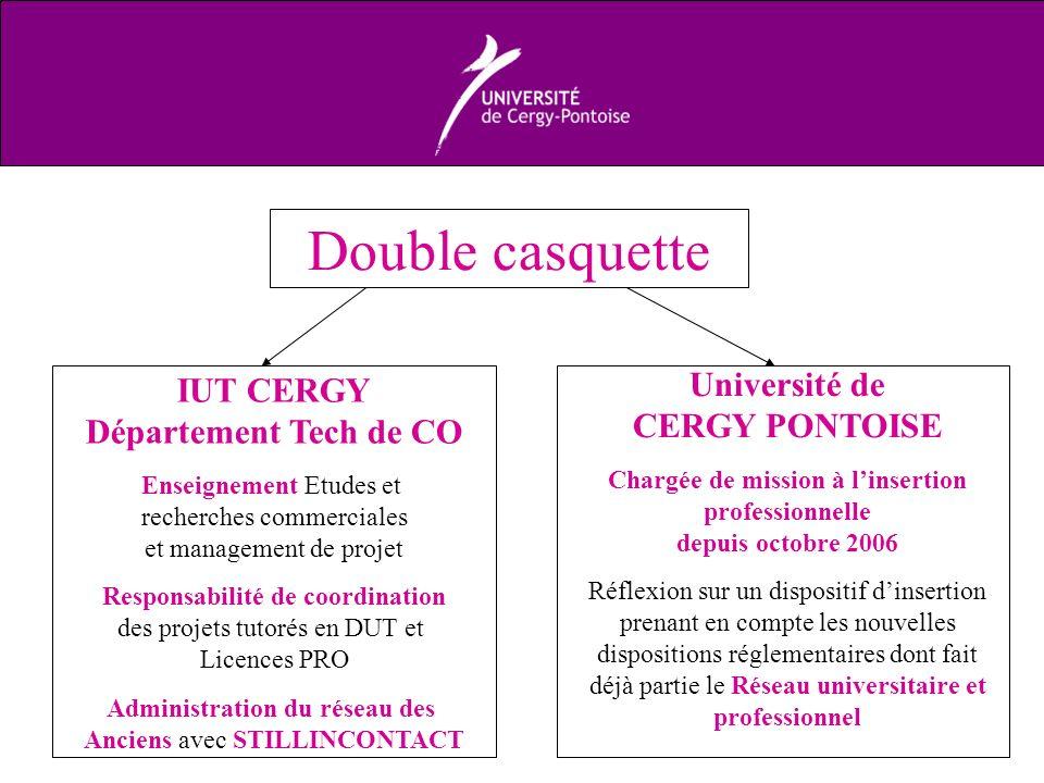 Double casquette Université de IUT CERGY CERGY PONTOISE