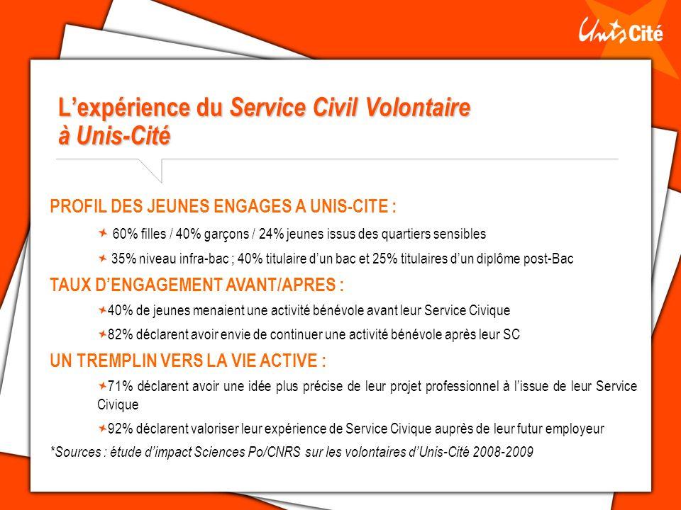 L'expérience du Service Civil Volontaire à Unis-Cité