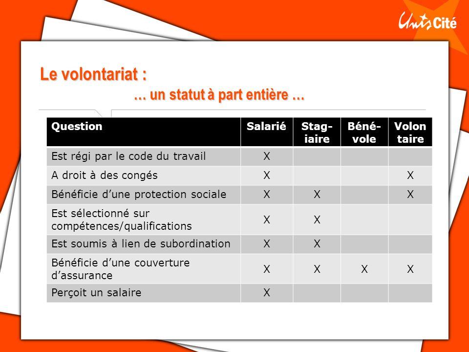 Le volontariat : … un statut à part entière …