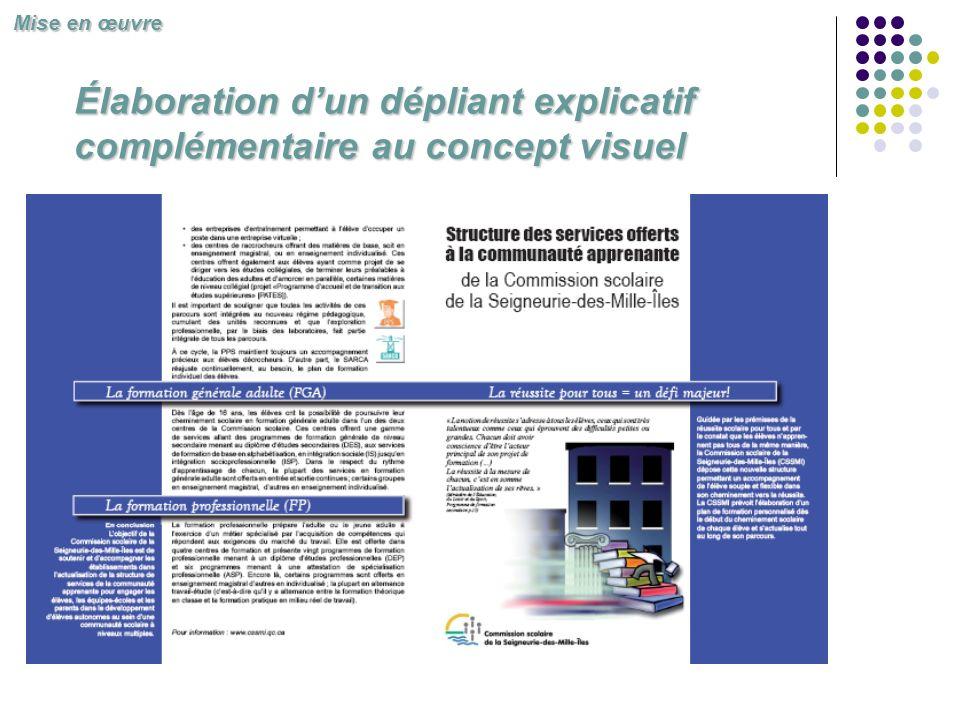 Élaboration d'un dépliant explicatif complémentaire au concept visuel