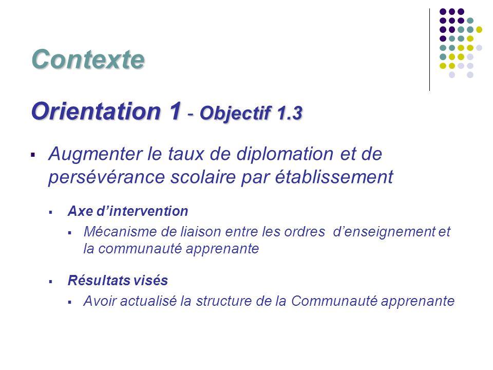 Contexte Orientation 1 - Objectif 1.3