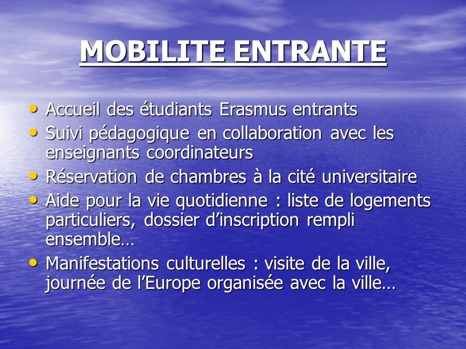 MOBILITE ENTRANTE Accueil des étudiants Erasmus entrants