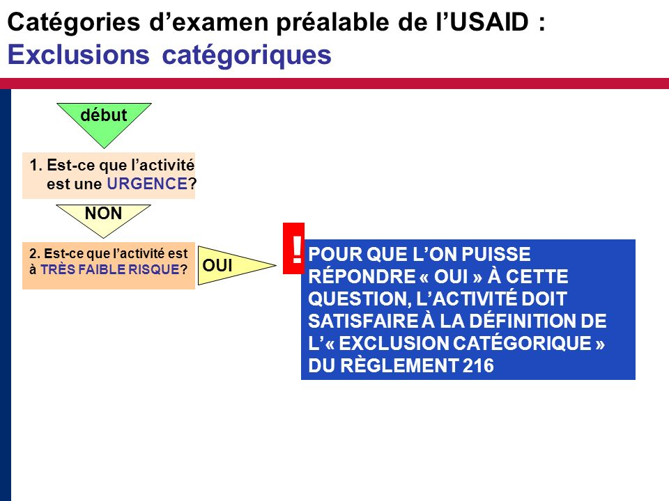 Catégories d'examen préalable de l'USAID : Exclusions catégoriques