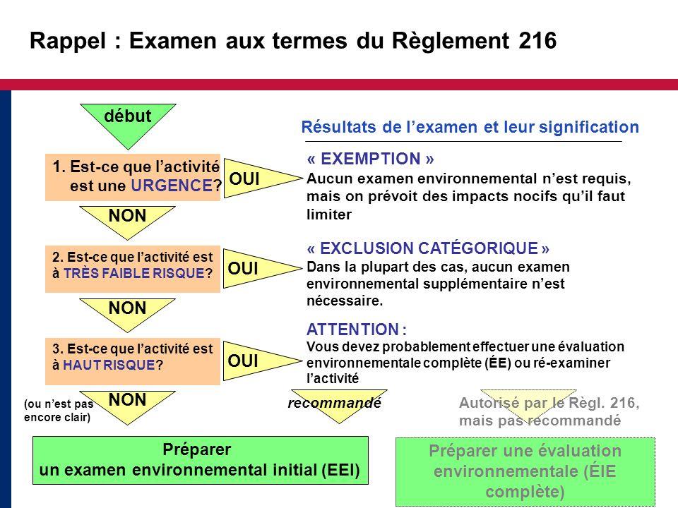Rappel : Examen aux termes du Règlement 216