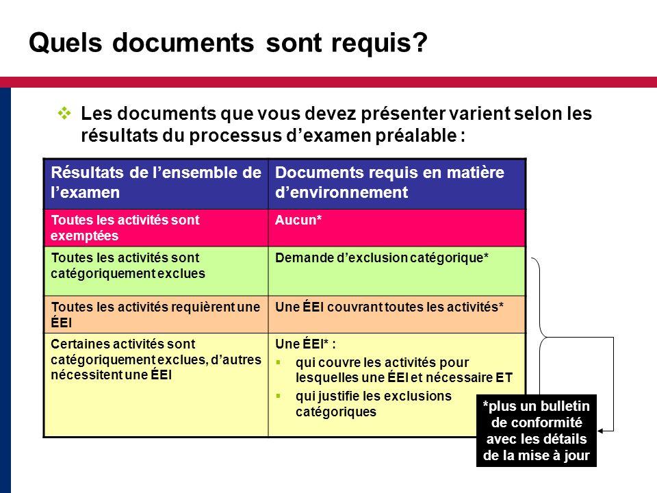 Quels documents sont requis