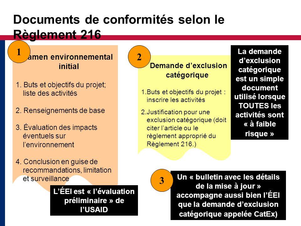 Documents de conformités selon le Règlement 216