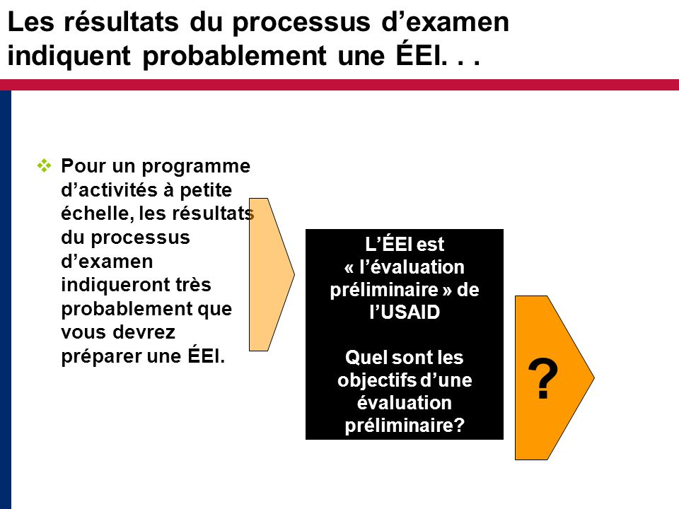 Les résultats du processus d'examen indiquent probablement une ÉEI. . .