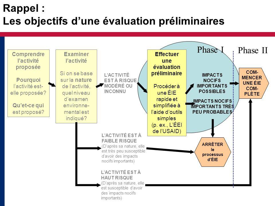 Rappel : Les objectifs d'une évaluation préliminaires