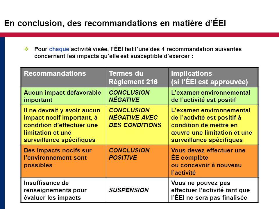 En conclusion, des recommandations en matière d'ÉEI