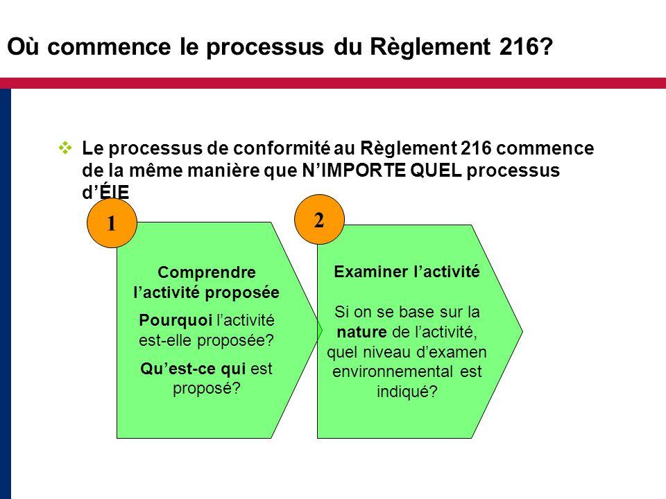 Où commence le processus du Règlement 216