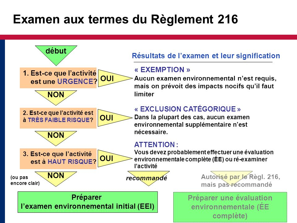 Examen aux termes du Règlement 216