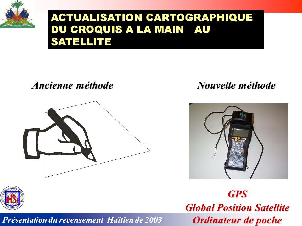 Global Position Satellite