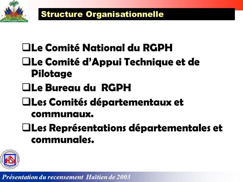 Le Comité National du RGPH Le Comité d'Appui Technique et de Pilotage