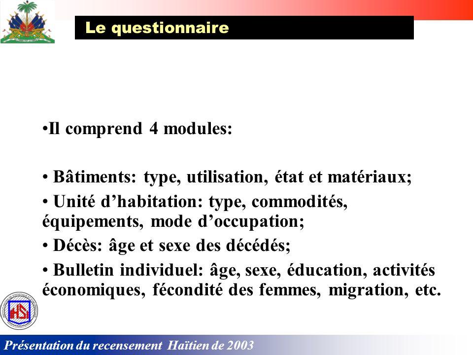 Bâtiments: type, utilisation, état et matériaux;