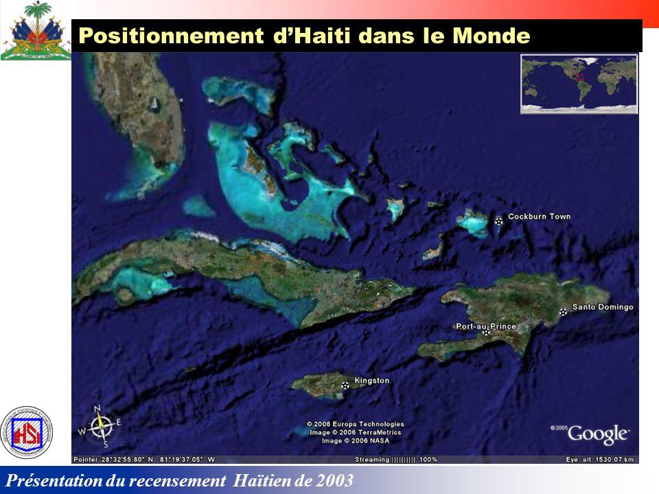 Positionnement d'Haiti dans le Monde
