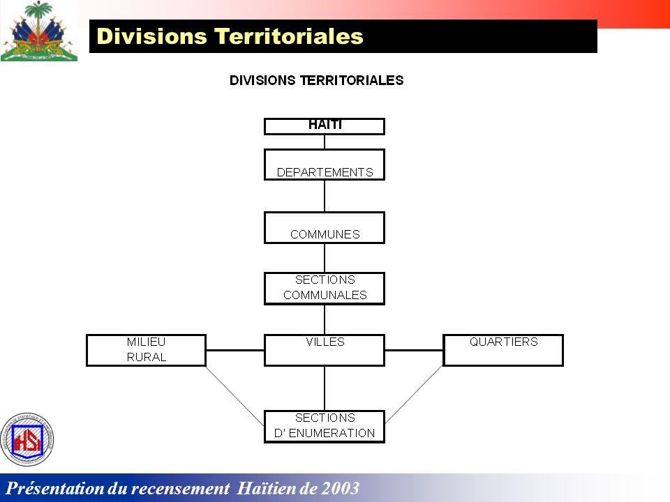 Divisions Territoriales