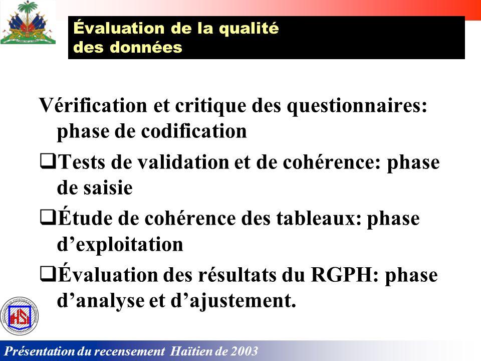 Vérification et critique des questionnaires: phase de codification