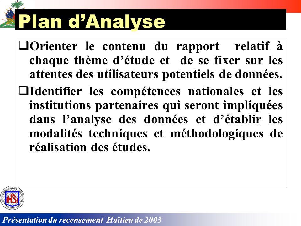 Plan d'Analyse