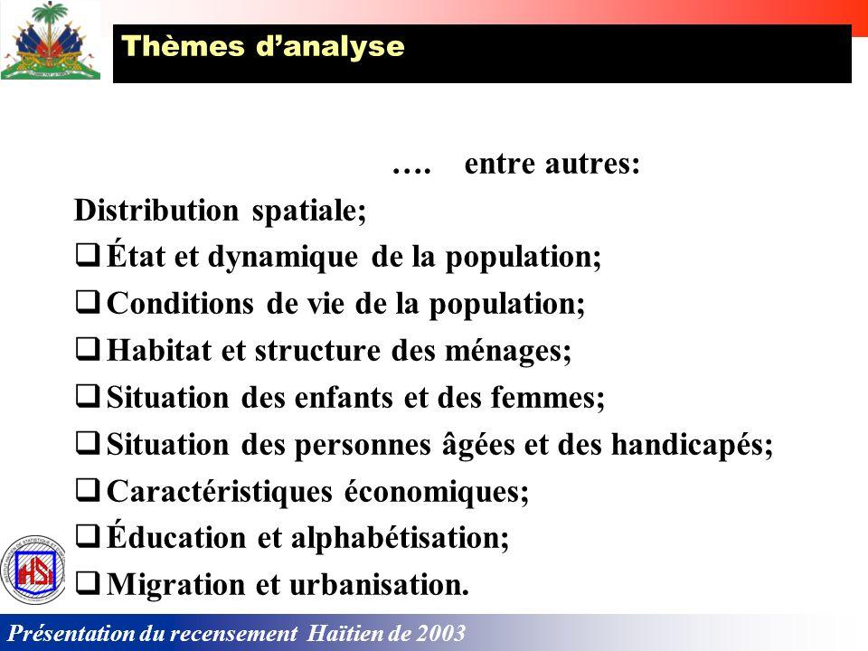 Distribution spatiale; État et dynamique de la population;