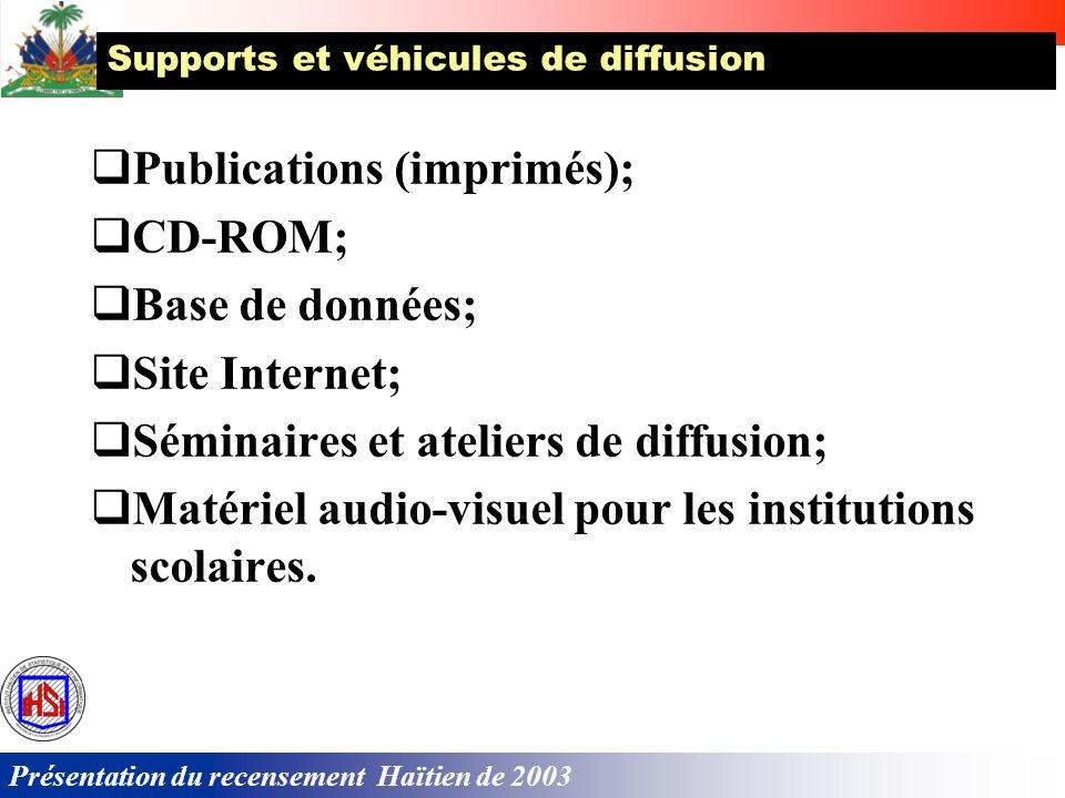Supports et véhicules de diffusion