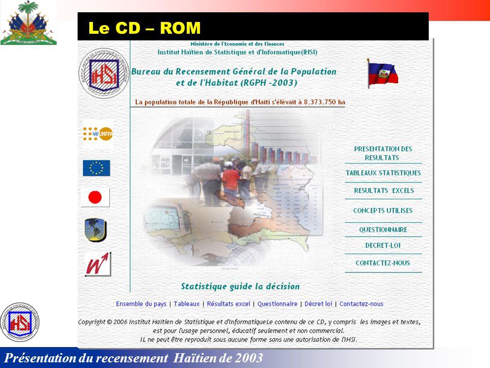 Le CD – ROM