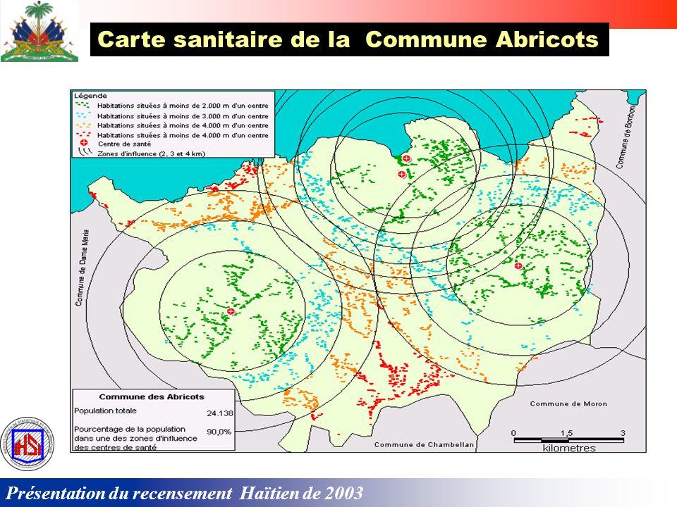 Carte sanitaire de la Commune Abricots