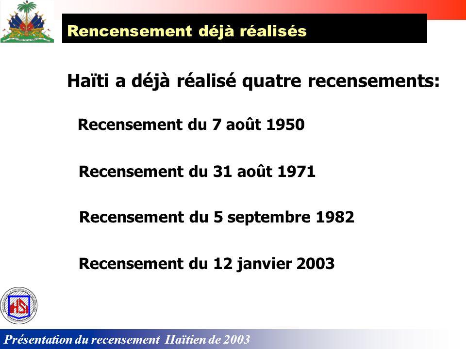 Haïti a déjà réalisé quatre recensements: