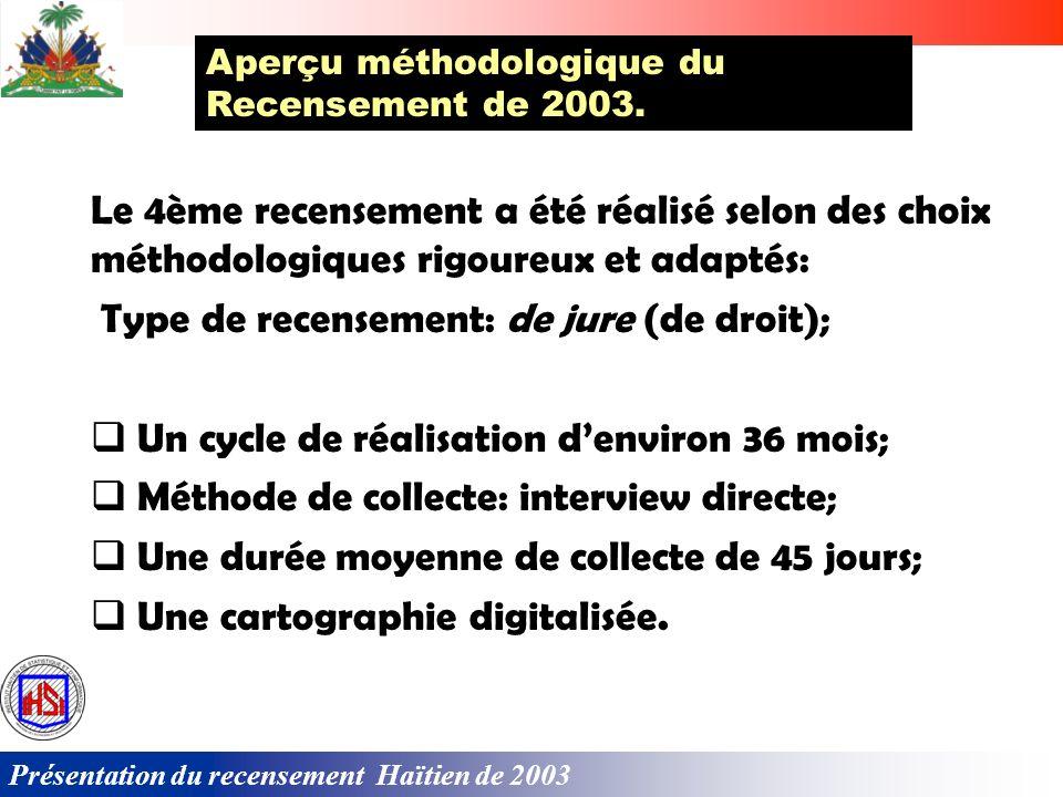 Type de recensement: de jure (de droit);
