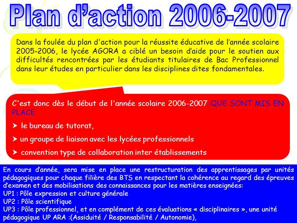 Plan d'action 2006-2007