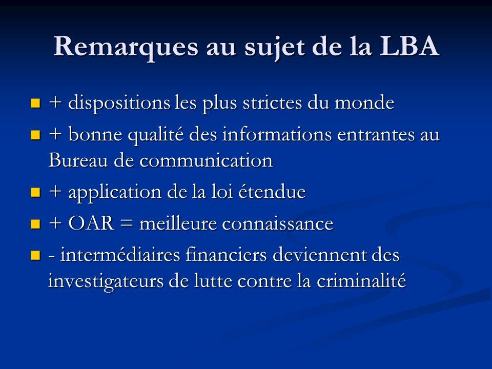 Remarques au sujet de la LBA