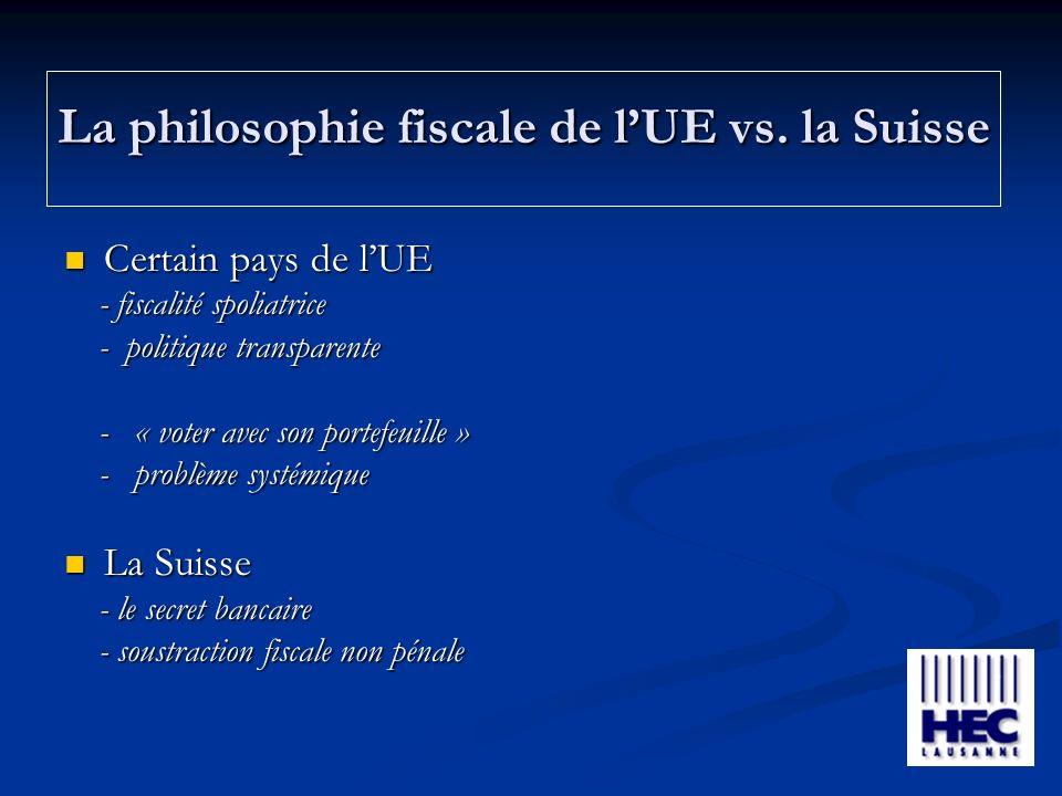 La philosophie fiscale de l'UE vs. la Suisse