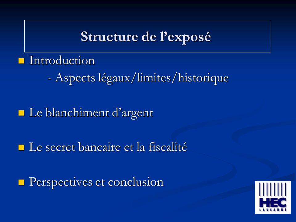 Structure de l'exposé Introduction - Aspects légaux/limites/historique