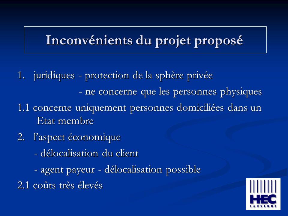 Inconvénients du projet proposé