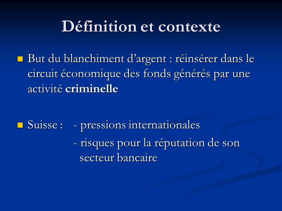 Définition et contexte