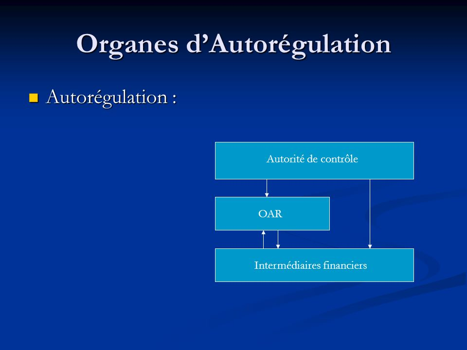 Organes d'Autorégulation