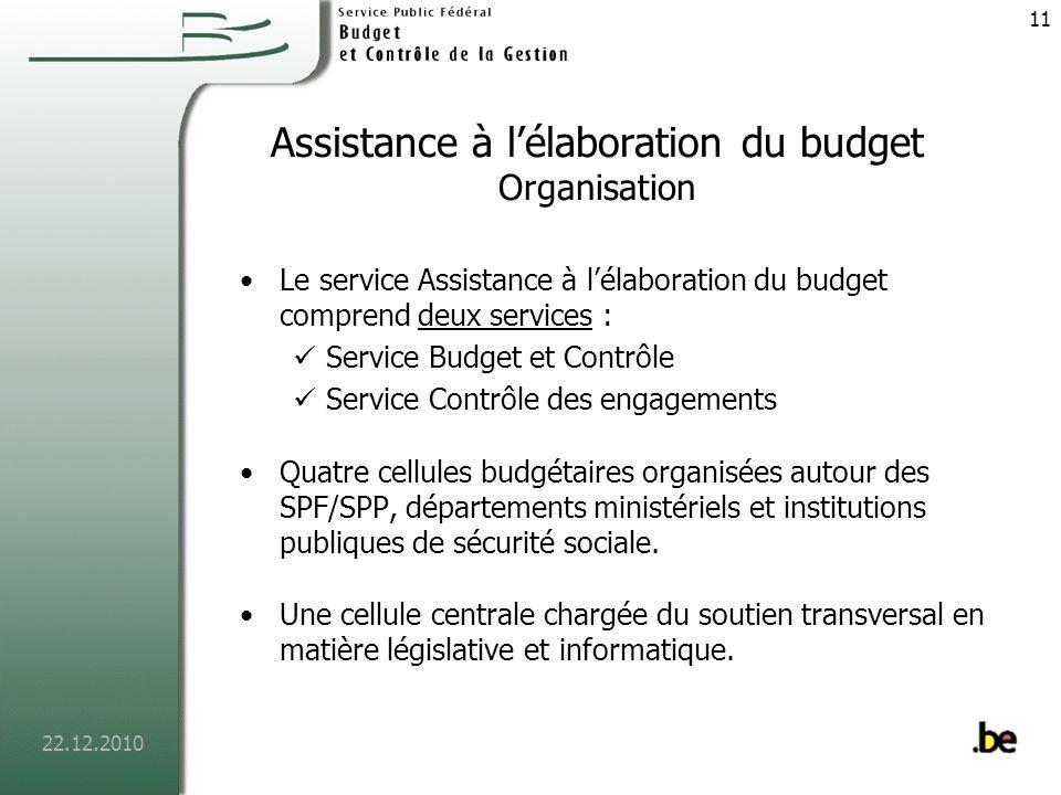 Assistance à l'élaboration du budget Organisation