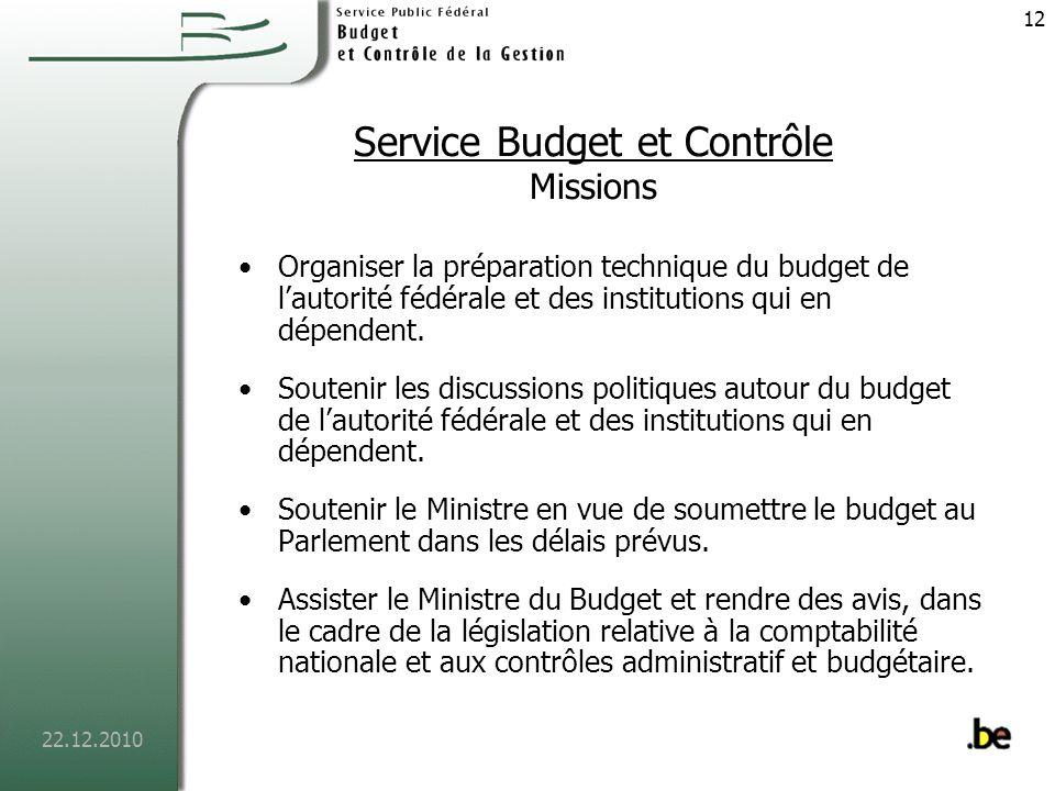 Service Budget et Contrôle Missions