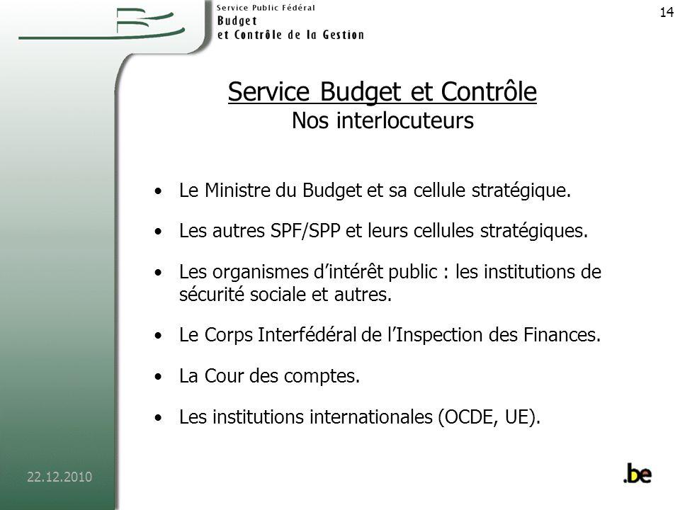 Service Budget et Contrôle Nos interlocuteurs