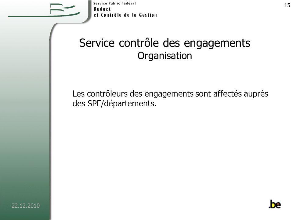 Service contrôle des engagements Organisation