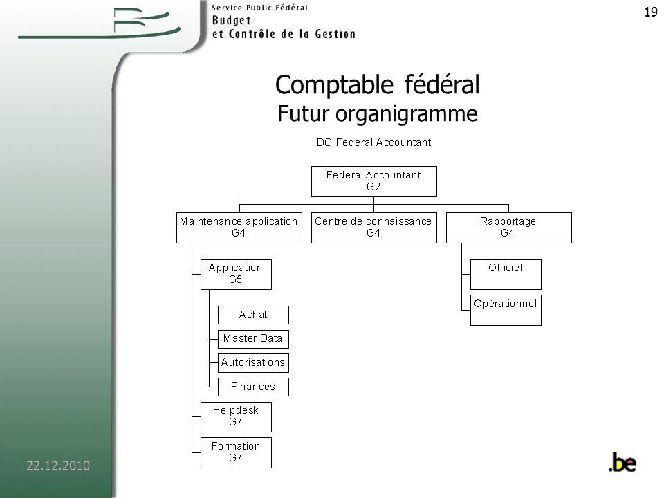 Comptable fédéral Futur organigramme 22.12.2010
